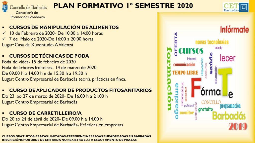 Plan Formativo de Barbadás